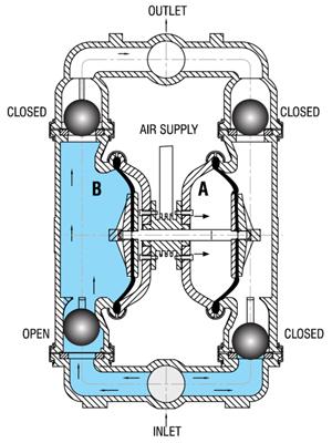 airtech-how-works-1