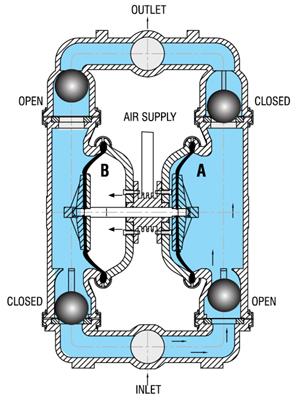 airtech-how-works-3
